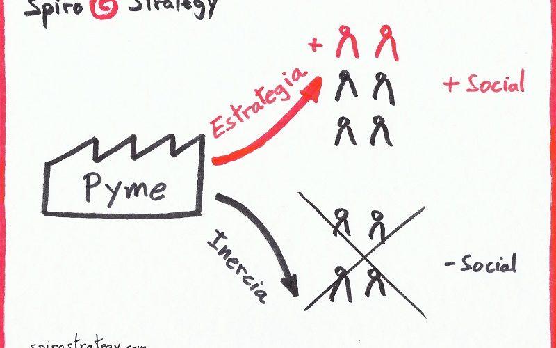 Mantener Pymes también es innovación social.