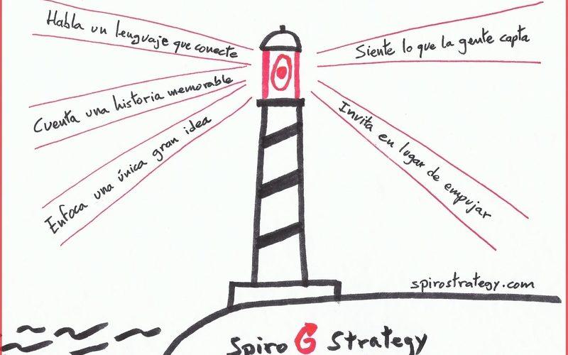 La isla de los 5 faros. Claves de la comunicación.