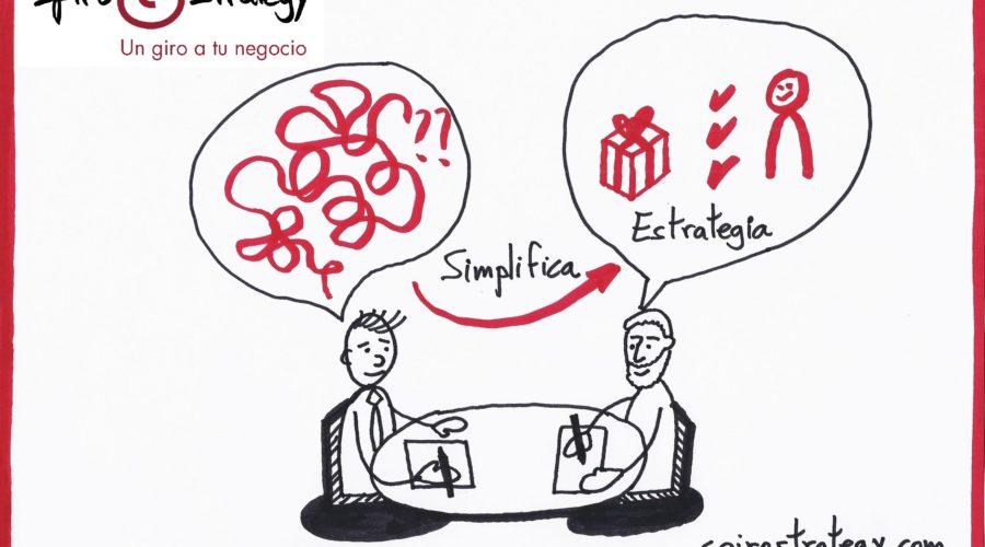 "Simplifica tu estrategia: ""La sencillez es sofisticada"". Steve Jobs"