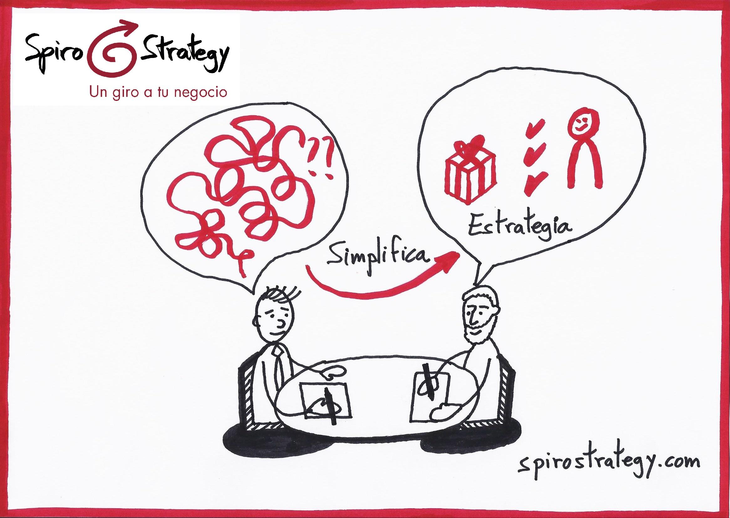 Simplifica tu estrategia: «La sencillez es sofisticada». Steve Jobs