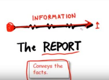 Presentaciones. El informe