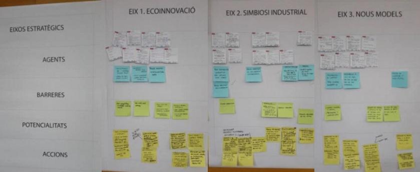 Ecoinnovación para impulsar la economía circular en una comarca