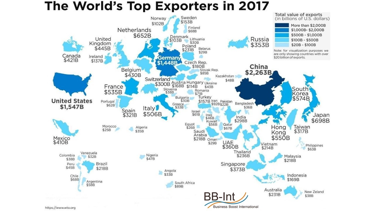 The World's Top Exporters in 2017