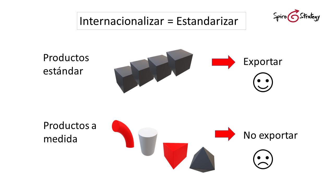 Internacionalizar = Estandarizar
