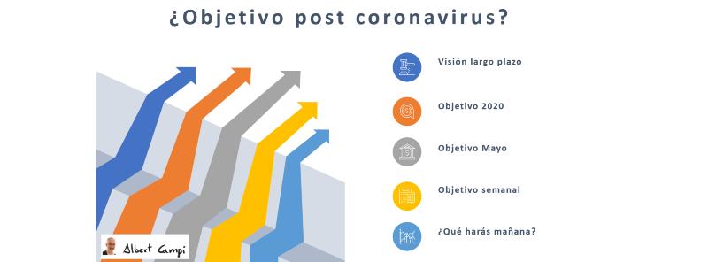 ¿Cuál es tu objetivo post coronavirus?